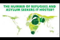 Who really shoulders the bulk of responsibility for refugees and asylum seekers?
